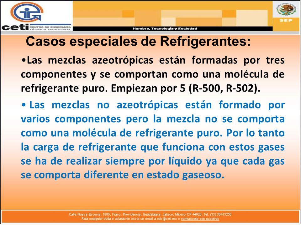 Las mezclas azeotrópicas están formadas por tres componentes y se comportan como una molécula de refrigerante puro. Empiezan por 5 (R-500, R-502). Las