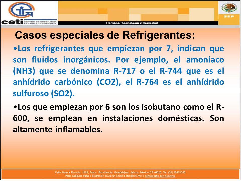 Los refrigerantes que empiezan por 7, indican que son fluidos inorgánicos. Por ejemplo, el amoniaco (NH3) que se denomina R-717 o el R-744 que es el a
