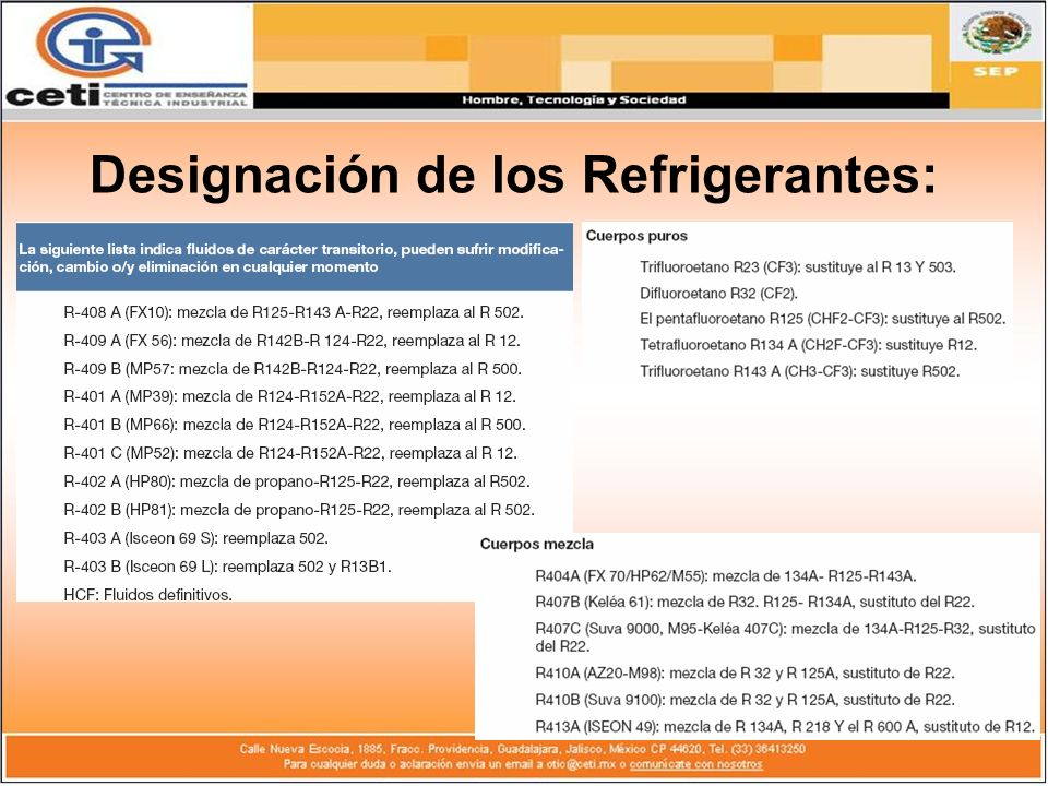 Designación de los Refrigerantes: