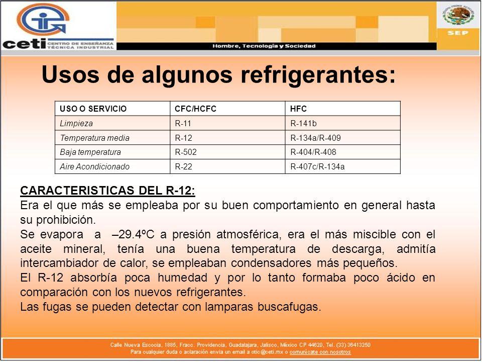 Usos de algunos refrigerantes: USO O SERVICIOCFC/HCFCHFC LimpiezaR-11R-141b Temperatura mediaR-12R-134a/R-409 Baja temperaturaR-502R-404/R-408 Aire Ac