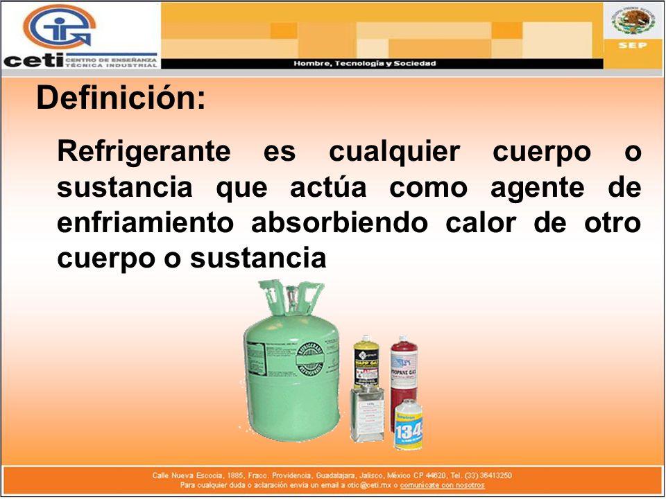 Definición: Refrigerante es cualquier cuerpo o sustancia que actúa como agente de enfriamiento absorbiendo calor de otro cuerpo o sustancia