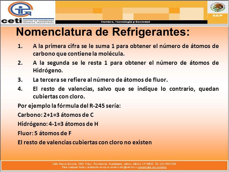 Nomenclatura de Refrigerantes: 1.A la primera cifra se le suma 1 para obtener el número de átomos de carbono que contiene la molécula. 2.A la segunda
