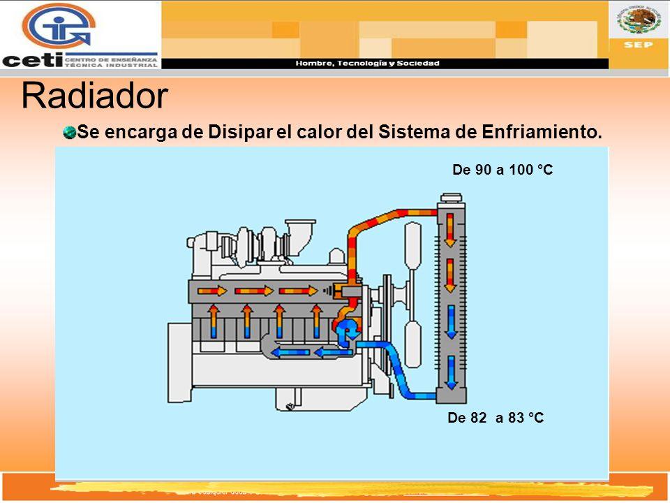 Radiador Se encarga de Disipar el calor del Sistema de Enfriamiento. De 90 a 100 °C De 82 a 83 °C