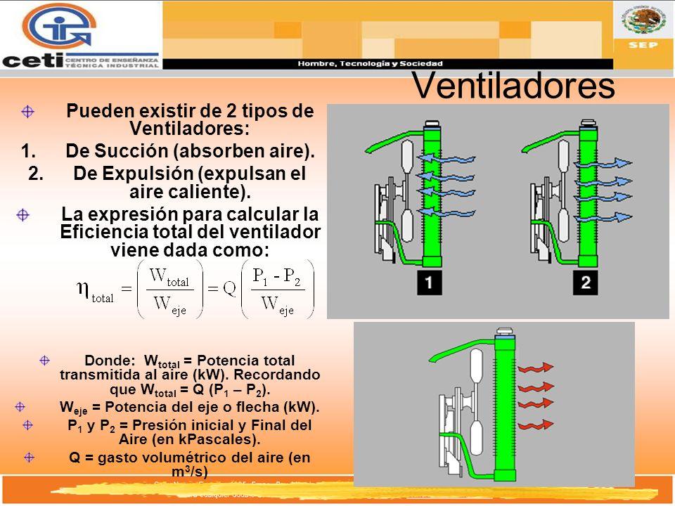 Ventiladores Pueden existir de 2 tipos de Ventiladores: 1.De Succión (absorben aire). 2.De Expulsión (expulsan el aire caliente). La expresión para ca