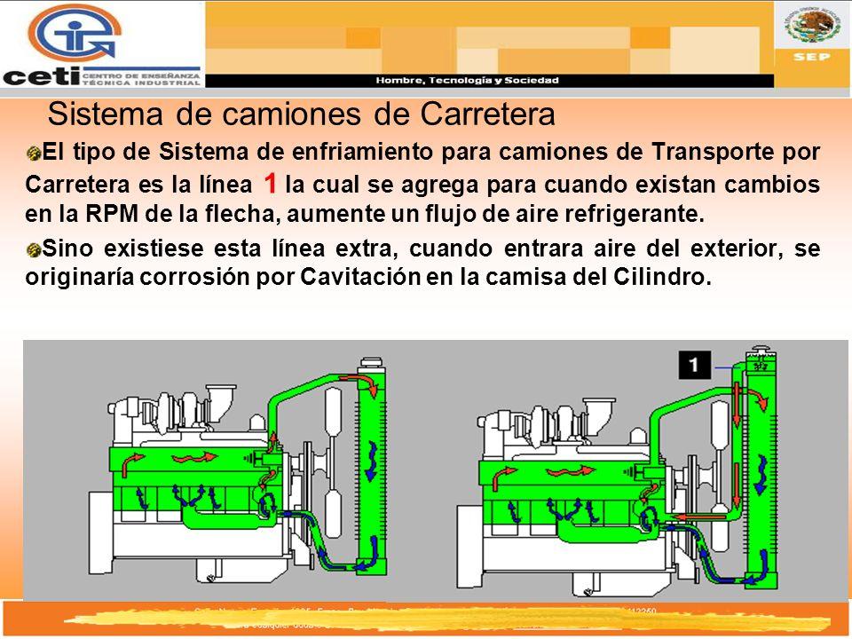 Sistema de camiones de Carretera El tipo de Sistema de enfriamiento para camiones de Transporte por Carretera es la línea 1 la cual se agrega para cua