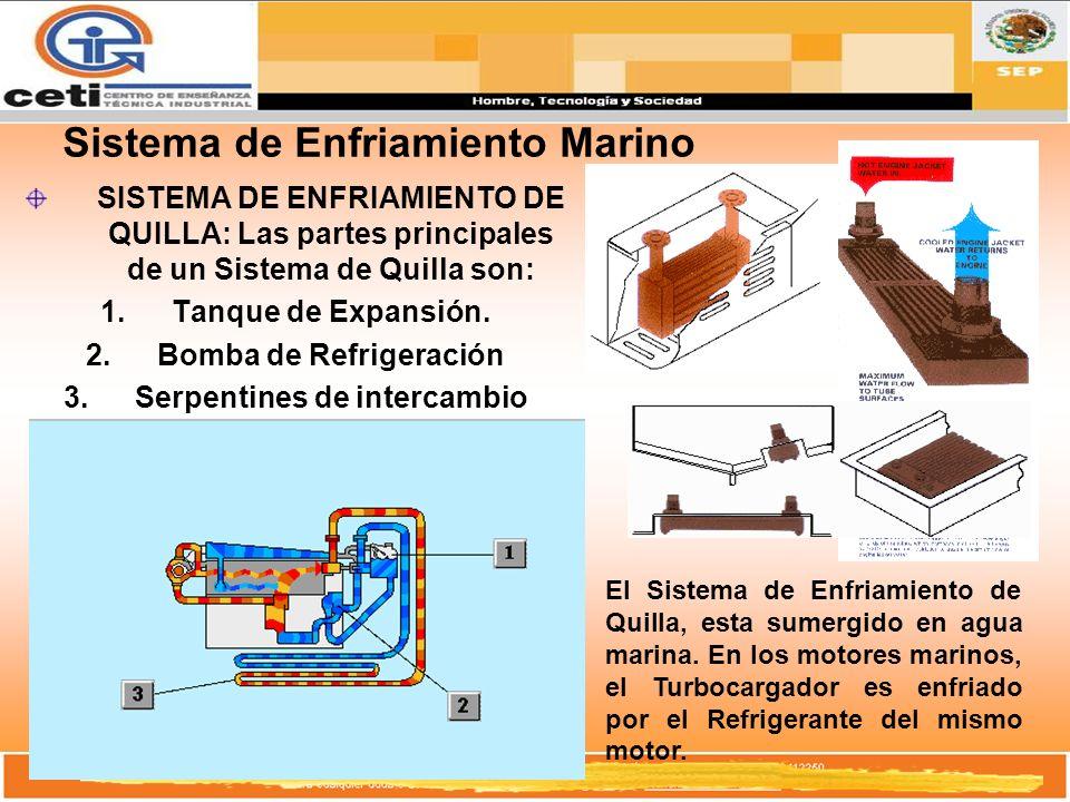 Sistema de Enfriamiento Marino SISTEMA DE ENFRIAMIENTO DE QUILLA: Las partes principales de un Sistema de Quilla son: 1.Tanque de Expansión. 2.Bomba d