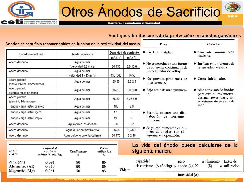 Otros Ánodos de Sacrificio Ánodos de sacrificio recomendables en función de la resistividad del medio Ventajas y limitaciones de la protección con áno