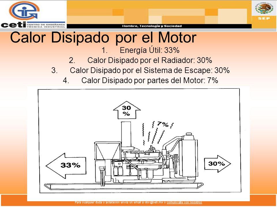Calor Disipado por el Motor 1.Energía Útil: 33% 2.Calor Disipado por el Radiador: 30% 3.Calor Disipado por el Sistema de Escape: 30% 4.Calor Disipado