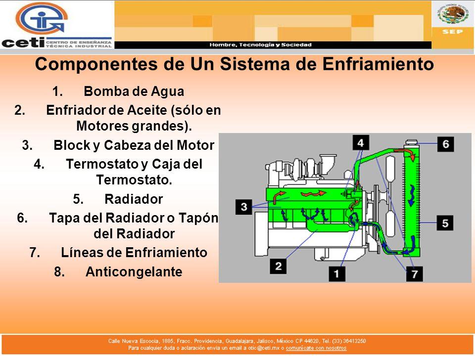 Componentes de Un Sistema de Enfriamiento 1.Bomba de Agua 2.Enfriador de Aceite (sólo en Motores grandes). 3.Block y Cabeza del Motor 4.Termostato y C