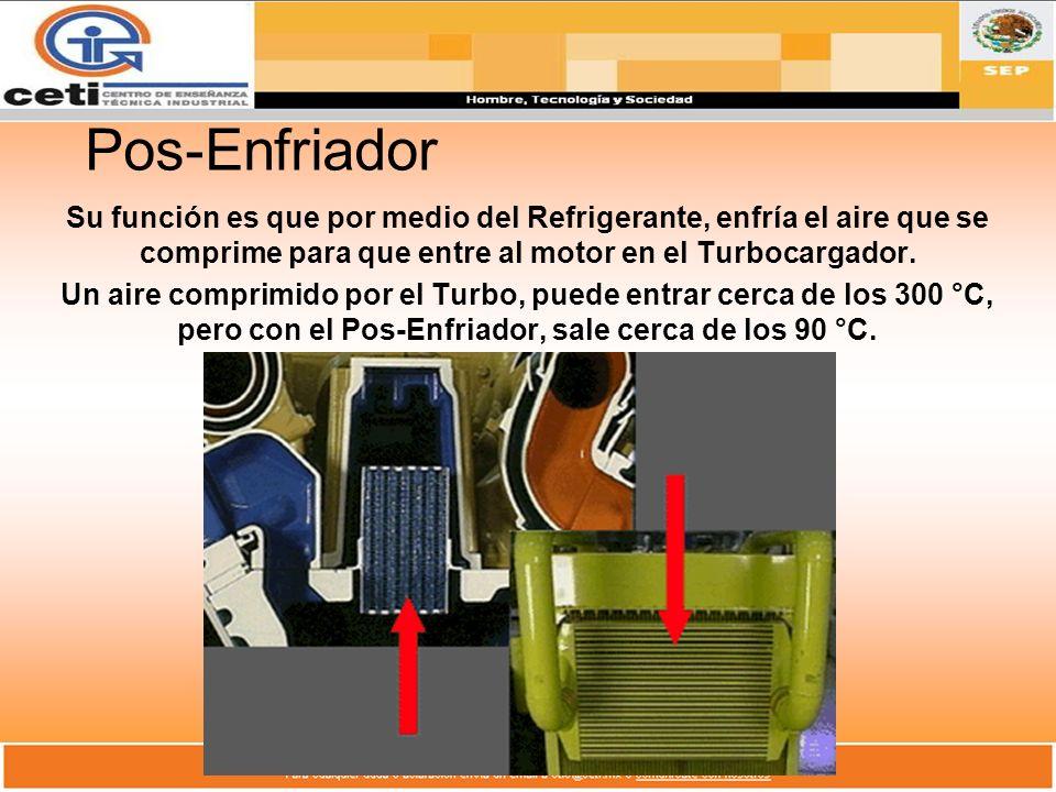 Pos-Enfriador Su función es que por medio del Refrigerante, enfría el aire que se comprime para que entre al motor en el Turbocargador. Un aire compri