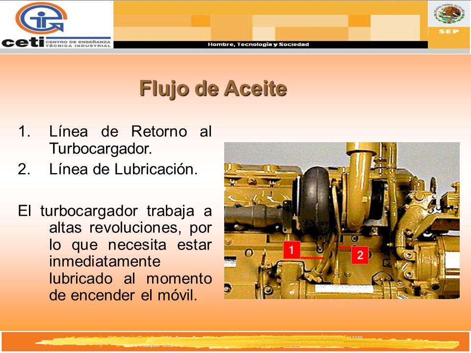 Flujo de Aceite 1.Línea de Retorno al Turbocargador. 2.Línea de Lubricación. El turbocargador trabaja a altas revoluciones, por lo que necesita estar