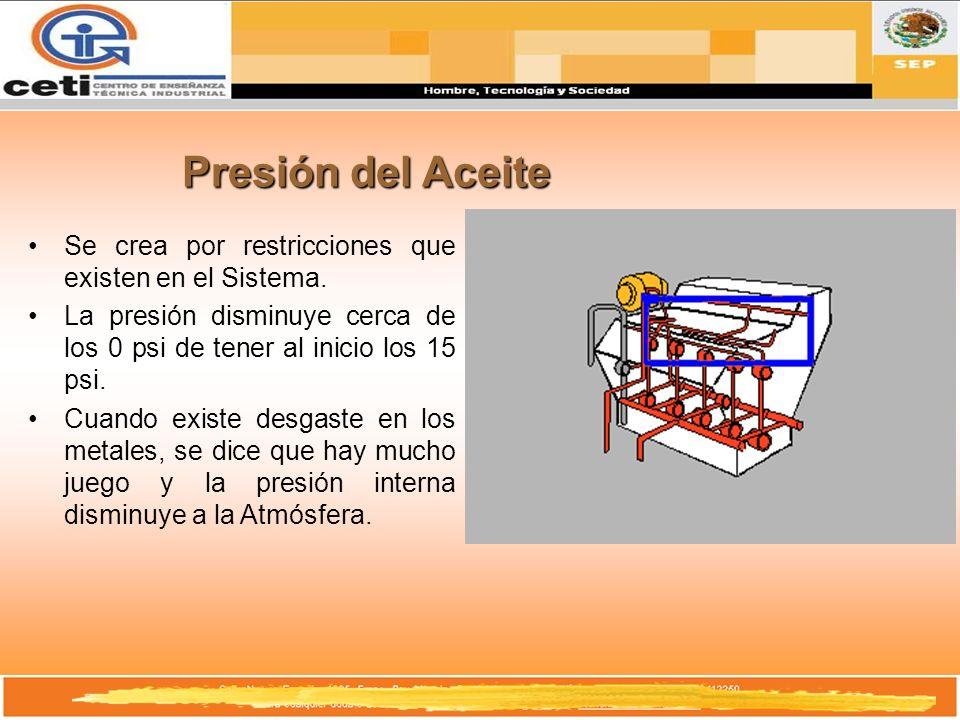 Presión del Aceite Se crea por restricciones que existen en el Sistema. La presión disminuye cerca de los 0 psi de tener al inicio los 15 psi. Cuando