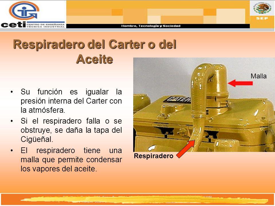 Respiradero del Carter o del Aceite Su función es igualar la presión interna del Carter con la atmósfera. Si el respiradero falla o se obstruye, se da