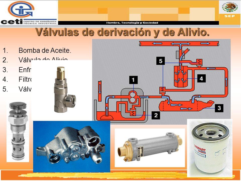 Válvulas de derivación y de Alivio. 1.Bomba de Aceite. 2.Válvula de Alivio. 3.Enfriador de Aceite. 4.Filtro de Aceite. 5.Válvulas de Derivación.