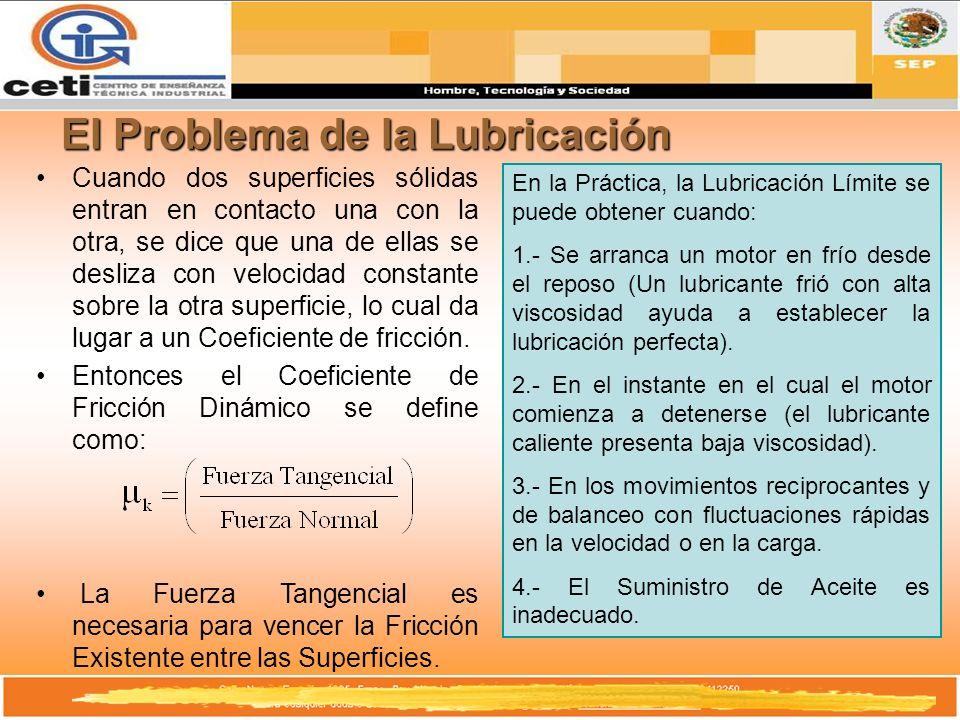 Lubricación en los cilindros La lubricación se realiza por Salpiqueo (Motores Viejos).