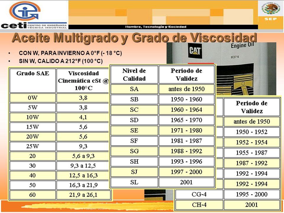 Aceite Multigrado y Grado de Viscosidad CON W, PARA INVIERNO A 0°F (- 18 °C) SIN W, CALIDO A 212°F (100 °C)