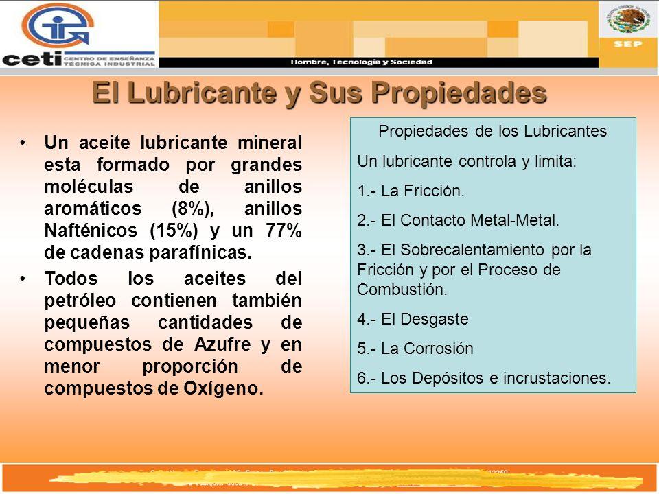 El Lubricante y Sus Propiedades Un aceite lubricante mineral esta formado por grandes moléculas de anillos aromáticos (8%), anillos Nafténicos (15%) y