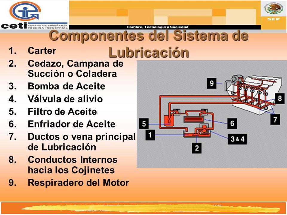 Componentes del Sistema de Lubricación 1.Carter 2.Cedazo, Campana de Succión o Coladera 3.Bomba de Aceite 4.Válvula de alivio 5.Filtro de Aceite 6.Enf