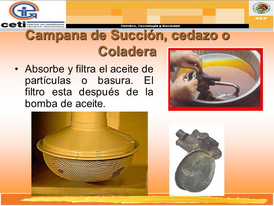 Campana de Succión, cedazo o Coladera Absorbe y filtra el aceite de partículas o basura. El filtro esta después de la bomba de aceite.