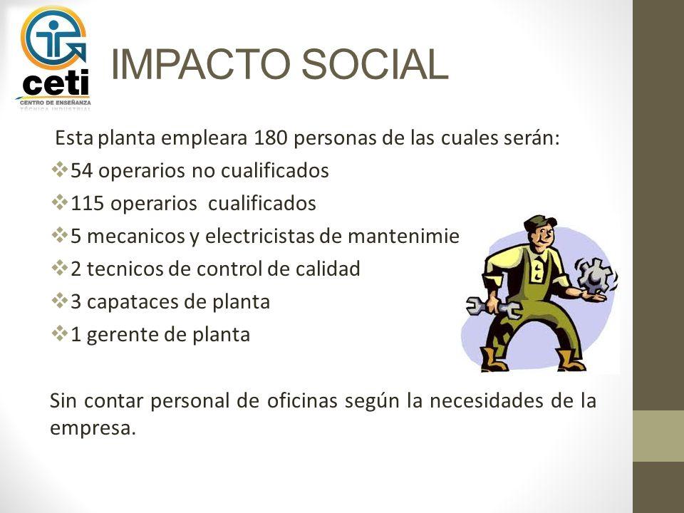 IMPACTO SOCIAL Esta planta empleara 180 personas de las cuales serán: 54 operarios no cualificados 115 operarios cualificados 5 mecanicos y electricis