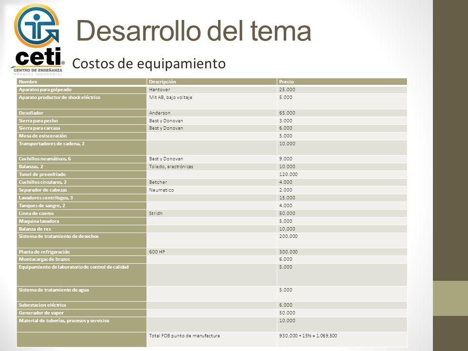 Desarrollo del tema Tabla de costo de la planta ItemConsumo por horaCosto $/añoCosto Kg producto Reses vacunas30.400 Kg27.360.00095,0 Material de empaquetado 900.0003,1 Fuel- Oil250 l180.0000,6 Electricidad400 kWh72.0000,3 Agua120 m3216.0000,8 Productos químicos 20.0000,1 Repuestos 30.0000,1 Eliminación de residuos 12.0000,04 Varios 60.0000,2 Mano de obra: 54 operarios no cualificados 216.0000,8 115 operarios cualificados 920.0003,2 5 mecánicos y electricistas de mantenimiento 60.0000,2 2 tecnicos de control de calidad 28.0000,1 3 capataces de planta 48.0000,2 1 gerente de planta 20.0000,1 Total costos operativos directos$30,142.000104,7 Bases: 1.800 h por año de trabajo; capacidad de producción anual de 28.800.000 Kg de carcasas