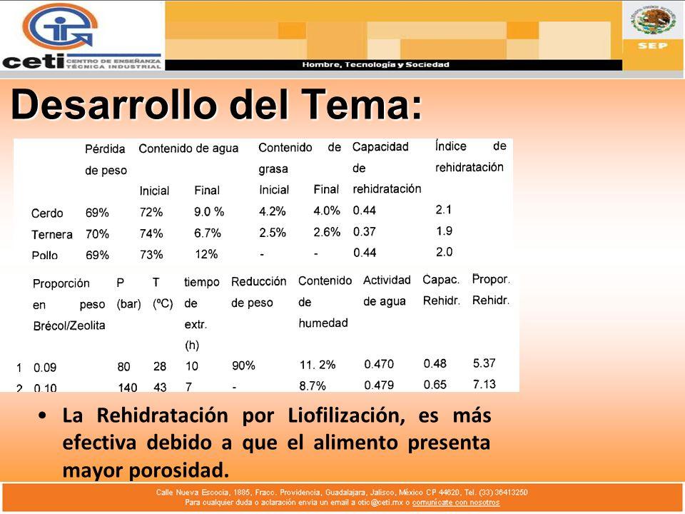 Desarrollo del Tema: Para la medida del peso de las muestras durante la la rehidratación (debido a la Liofilización), se emplea una balanza analítica Mettler Toledo (AE200) de sensibilidad 0,001 g.