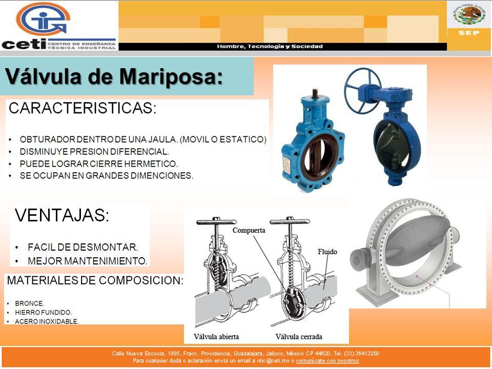 Válvula de Mariposa: