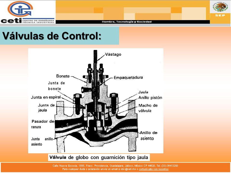Válvulas de Control:
