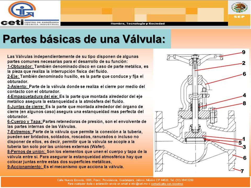 Partes básicas de una Válvula: Las Válvulas independientemente de su tipo disponen de algunas partes comunes necesarias para el desarrollo de su funci