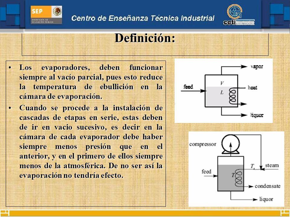 Definición: Los evaporadores, deben funcionar siempre al vacío parcial, pues esto reduce la temperatura de ebullición en la cámara de evaporación.Los