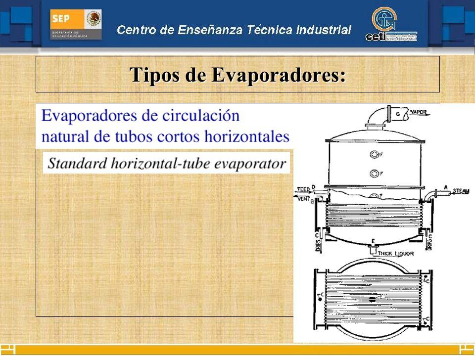 Evaporador discontinuo El evaporador discontinuo consiste en que un producto se calienta en un recipiente (normalmente esférico) rodeado por un encamisado por el que circula el fluido calefactor (comúnmente agua caliente o vapor, en función del grado de evaporación deseado).El evaporador discontinuo consiste en que un producto se calienta en un recipiente (normalmente esférico) rodeado por un encamisado por el que circula el fluido calefactor (comúnmente agua caliente o vapor, en función del grado de evaporación deseado).
