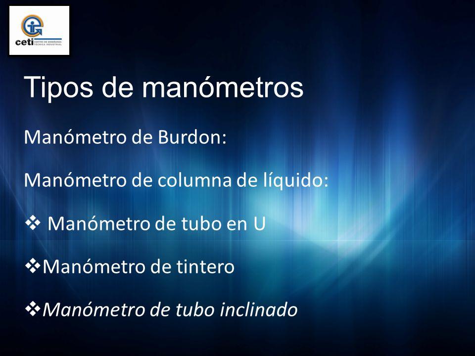 Tipos de manómetros Manómetro de Burdon: Manómetro de columna de líquido: Manómetro de tubo en U Manómetro de tintero Manómetro de tubo inclinado