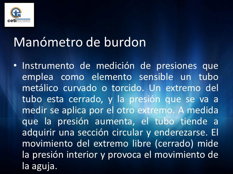 Referencias bibliográficas (Echeverri) (Rios Castillo, 2012) (Carlos Rangel Piñero, 2011) (AlexanderBorger, 2004) (Manuel Valega, 2011)