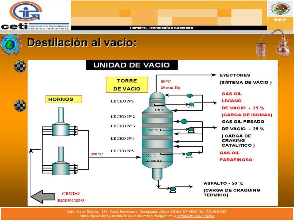 Destilación al vacío: Otro método para destilar sustancias a temperaturas por debajo de su punto normal de ebullición es evacuar parcialmente el alamb