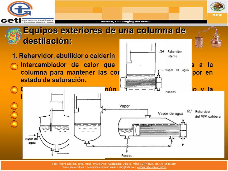 Equipos exteriores de una columna de destilación: 1. Rehervidor, ebullidor o calderín Intercambiador de calor que proporciona la energía a la columna