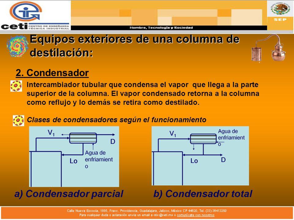 Equipos exteriores de una columna de destilación: 2. Condensador Intercambiador tubular que condensa el vapor que llega a la parte superior de la colu