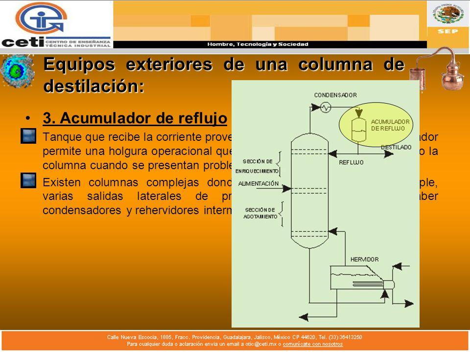 Equipos exteriores de una columna de destilación: 3. Acumulador de reflujo Tanque que recibe la corriente proveniente del condensador. El acumulador p