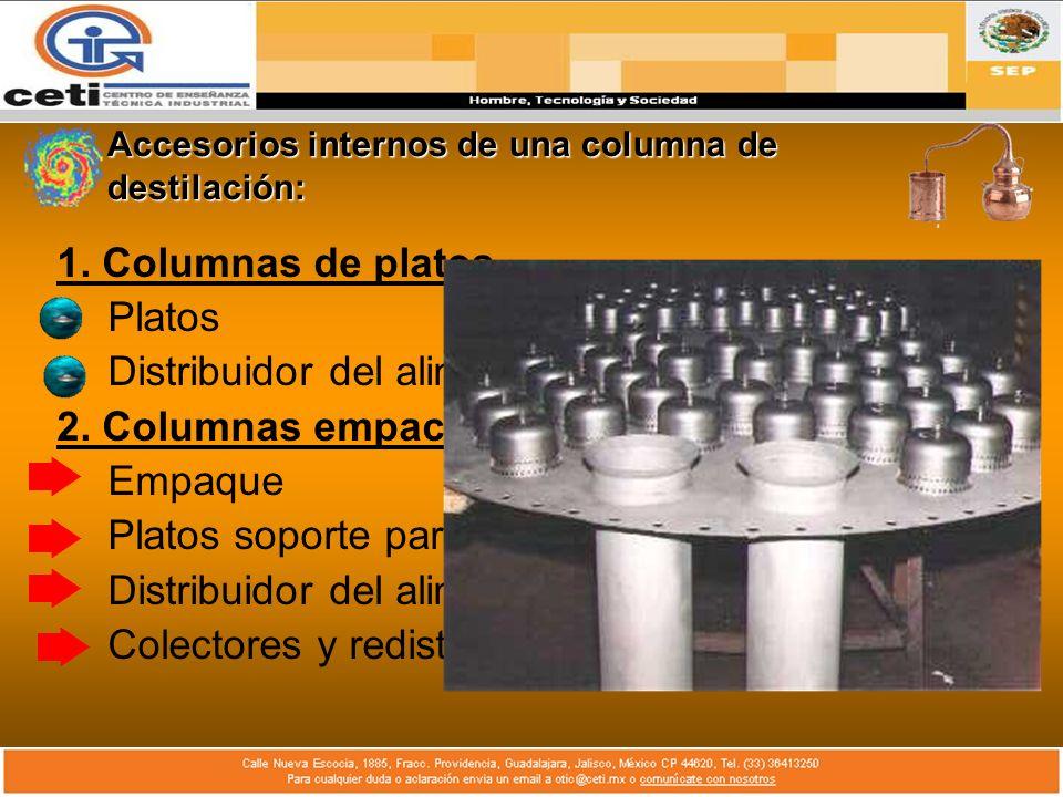 Accesorios internos de una columna de destilación: 1. Columnas de platos Platos Distribuidor del alimento 2. Columnas empacadas Empaque Platos soporte