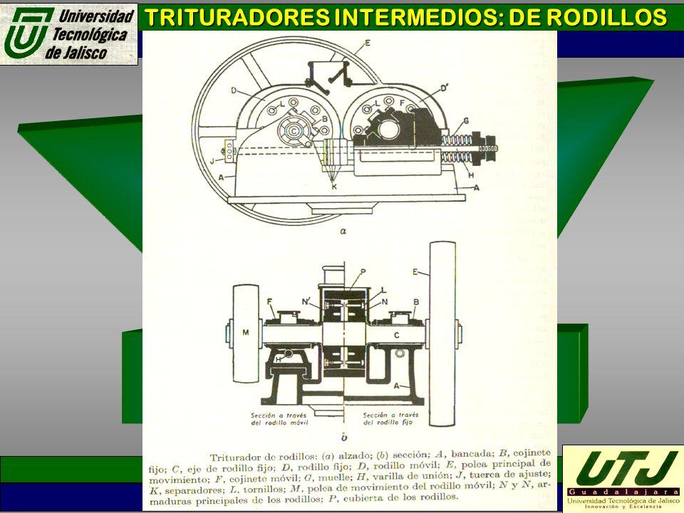 TRITURADORES INTERMEDIOS: DE RODILLOS