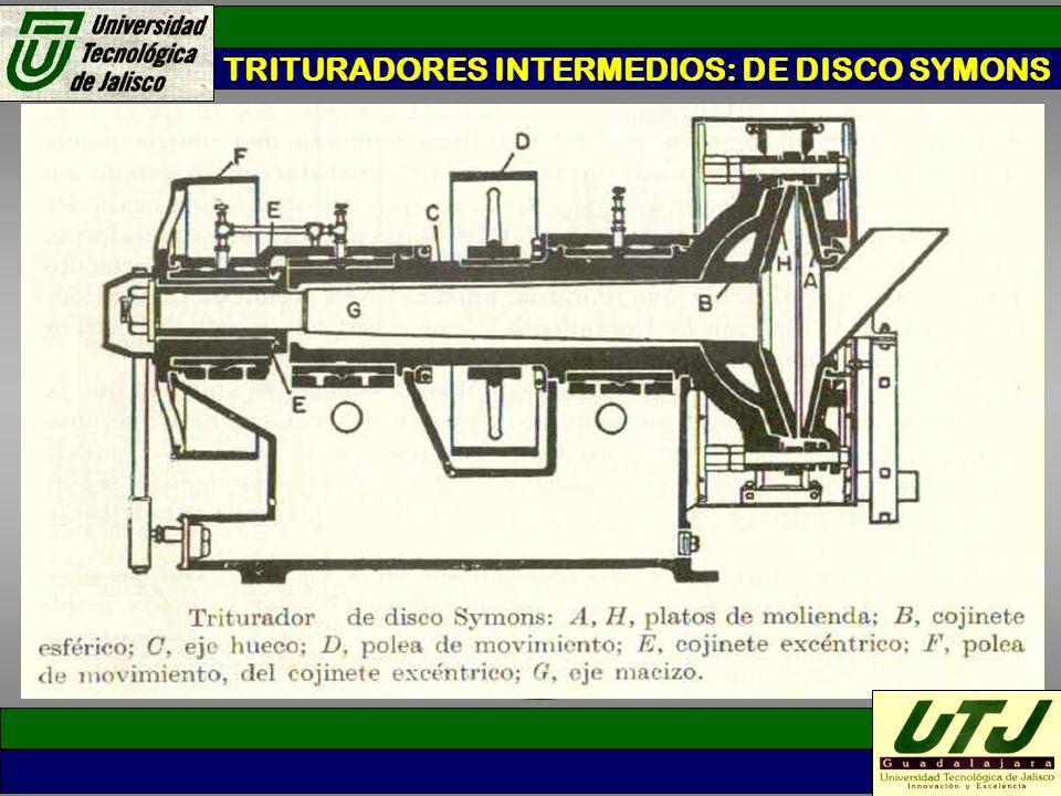 TRITURADORES INTERMEDIOS: DE DISCO SYMONS