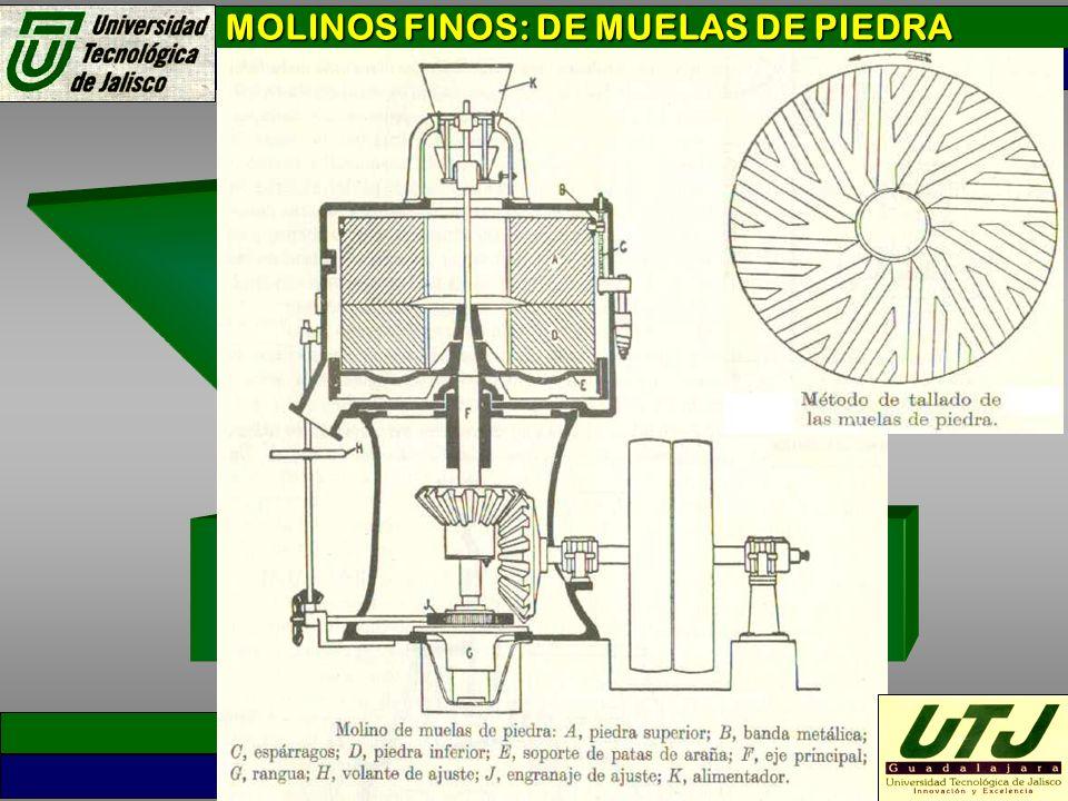 MOLINOS FINOS: DE MUELAS DE PIEDRA