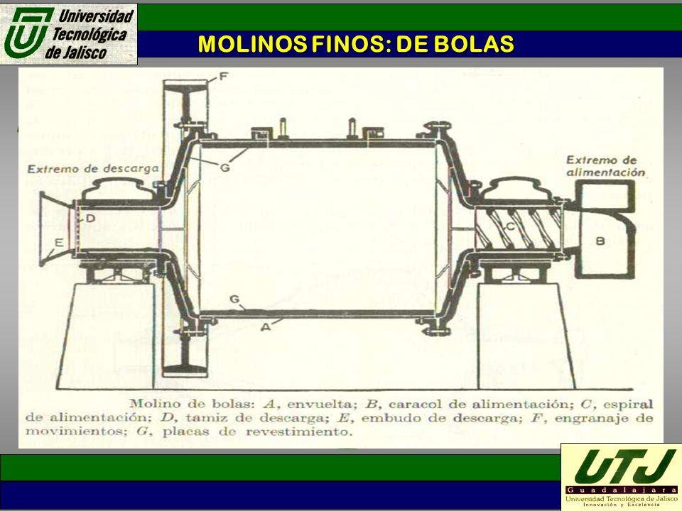 MOLINOS FINOS: DE BOLAS