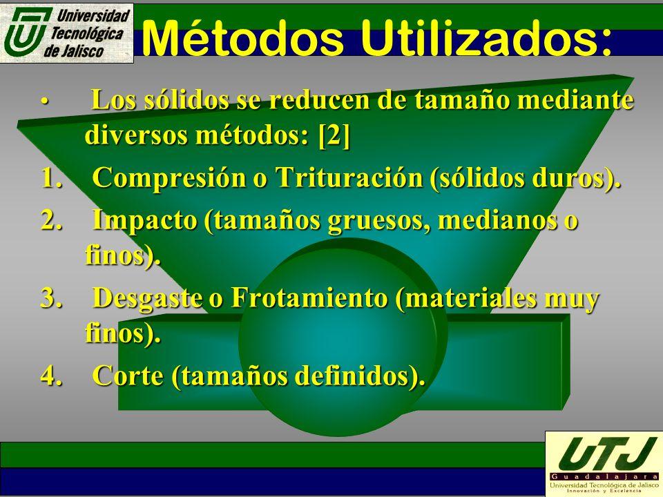 Métodos Utilizados: Los sólidos se reducen de tamaño mediante diversos métodos: [2] Los sólidos se reducen de tamaño mediante diversos métodos: [2] 1.