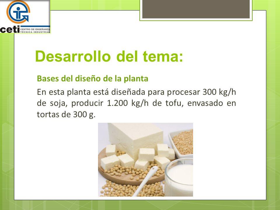 Desarrollo del tema: Bases del diseño de la planta En esta planta está diseñada para procesar 300 kg/h de soja, producir 1.200 kg/h de tofu, envasado