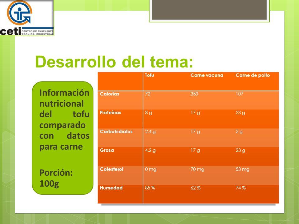 Desarrollo del tema: Información nutricional del tofu comparado con datos para carne Porción: 100g
