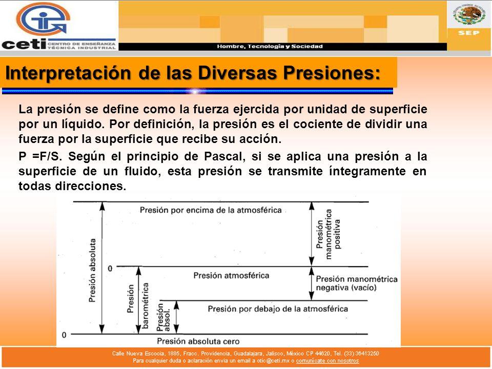 Interpretación de las Diversas Presiones: La presión se define como la fuerza ejercida por unidad de superficie por un líquido. Por definición, la pre