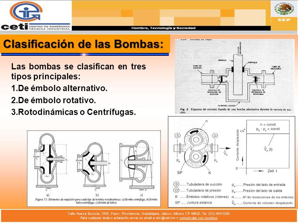Clasificación de las Bombas: Las bombas se clasifican en tres tipos principales: 1.De émbolo alternativo. 2.De émbolo rotativo. 3.Rotodinámicas o Cent