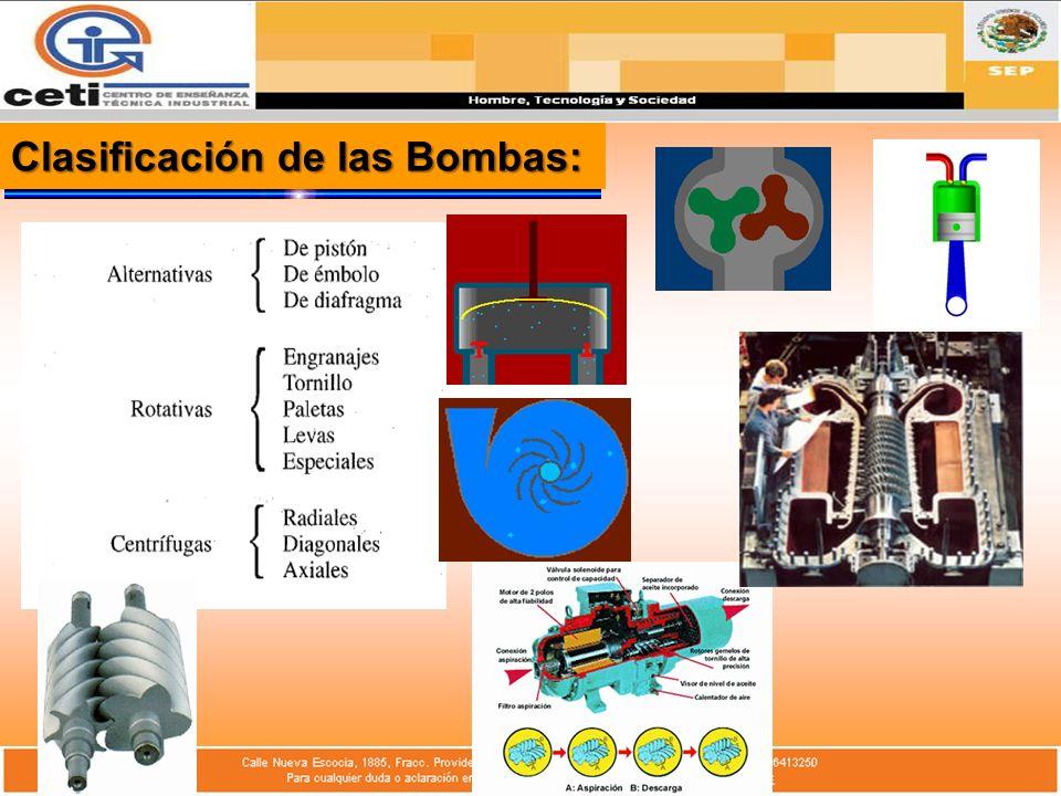 Bombas de Embolo Alternativo I: La Bomba de émbolo alternativo opera sobre el principio de desplazamiento positivo, es decir, que bombea una determinada cantidad de fluido cada vez (sin tener en cuenta las fugas independientemente de la altura de bombeo).