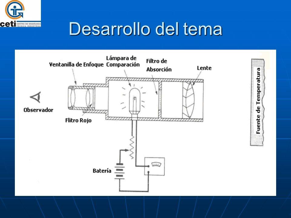 Desarrollo del Tema Pirómetros de radiación.Pirómetros de radiación.