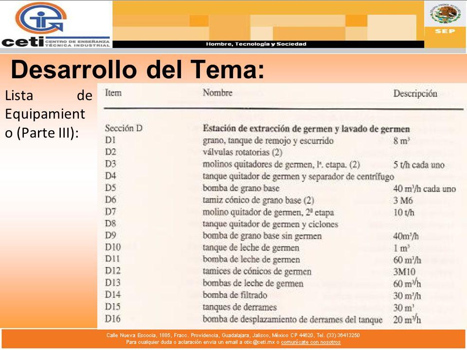 Desarrollo del Tema: Lista de Equipamient o (Parte III):